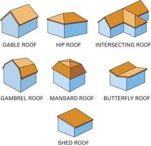 Sip roof types the best choices for budgeting sip roof Different kinds of roofs